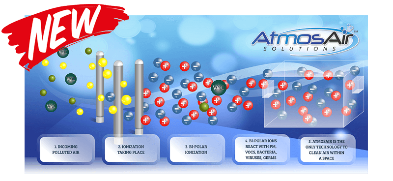 AtmosAir Solutions Graphic